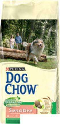 Корм для собак Purina Dog Chow Sensitive 14 кг
